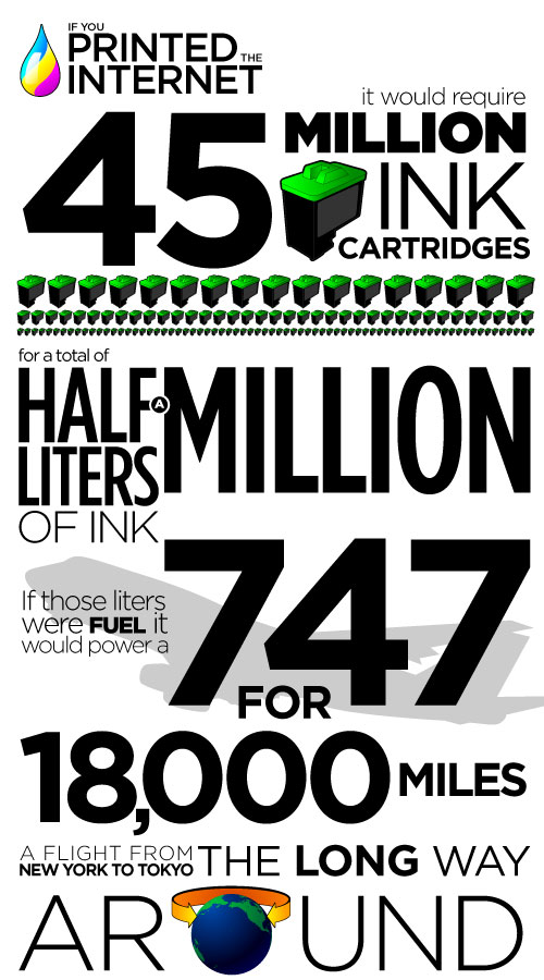 Printing-the-internet-Cartridges2