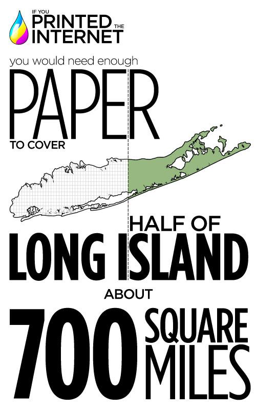 Printing-the-internet-long-island