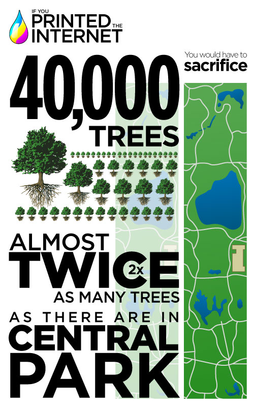 Printing-the-internet-Trees2